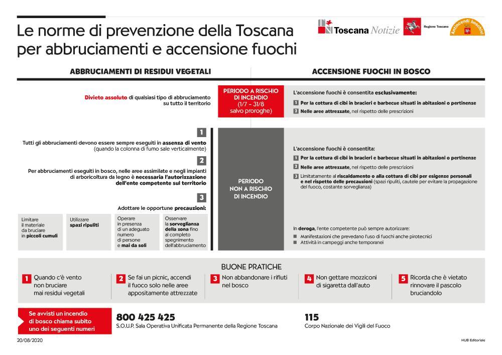 Abbruciamento di residui vegetali   Regione Toscana