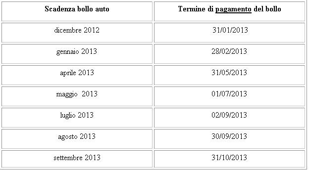 Bollo auto termini di pagamento per scadenze tassa for Scadenze di pagamento